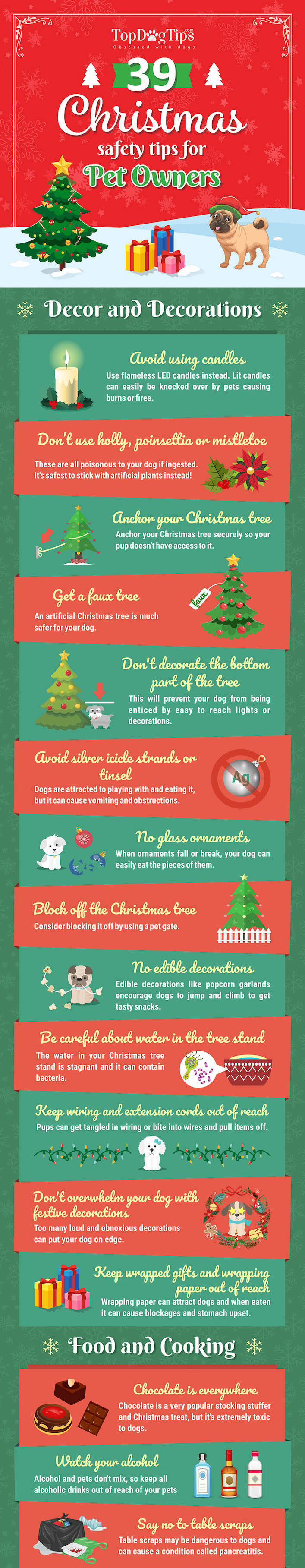 christmas safety tips for pets 1